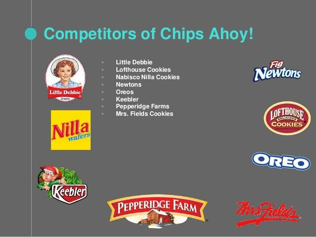 chips ahoy swot Barb centkowski is on facebook join facebook to connect with barb centkowski and others you may know facebook gives people the power to share and makes.