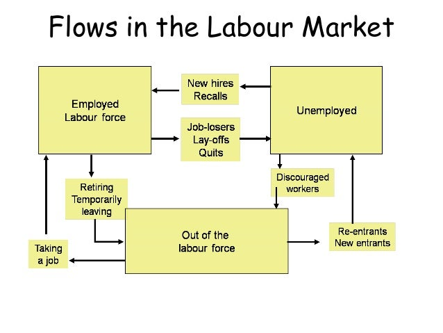 causes of unemployment High levels of unemployment can be causes of civil unrest, in some cases leading to revolution, and particularly totalitarianism the fall of the weimar republic in 1933 and adolf hitler's rise to power,.