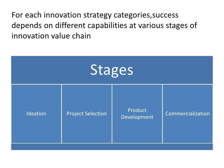 For each innovation strategy categories,success depends on different capabilities at various stages of innovation value ch...