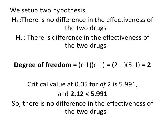 We setup two hypothesis, H0 :There is no difference in the effectiveness of the two drugs H1 : There is difference in the ...