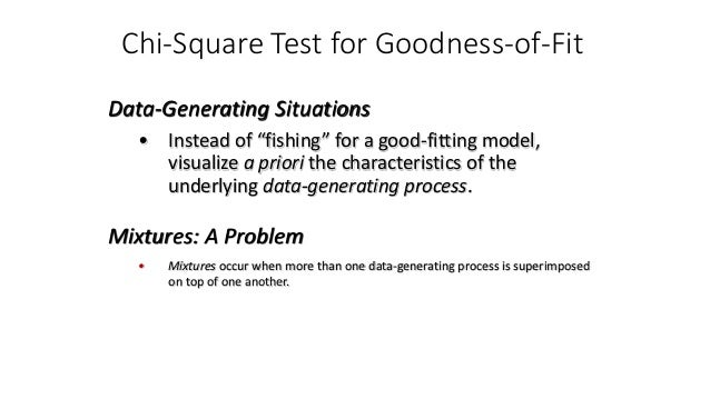 """Chi-Square Test for Goodness-of-Fit • Instead of """"fishing"""" for a good-fitting model, visualize a priori the characteristic..."""