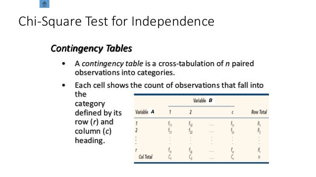 Chi-Square Test for Independence • A contingency table is a cross-tabulation of n paired observations into categories. • E...