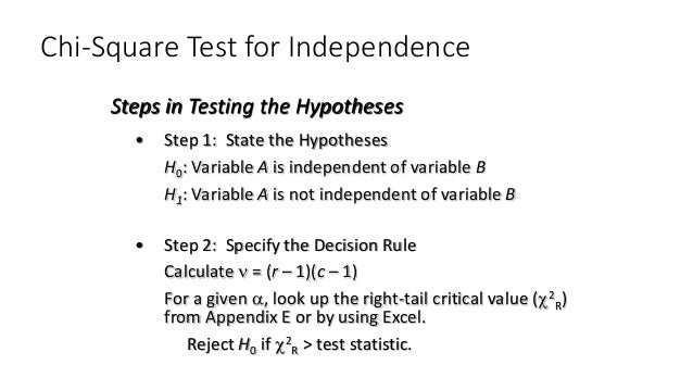 Chi-Square Test for Independence • Step 1: State the Hypotheses H0: Variable A is independent of variable B H1: Variable A...
