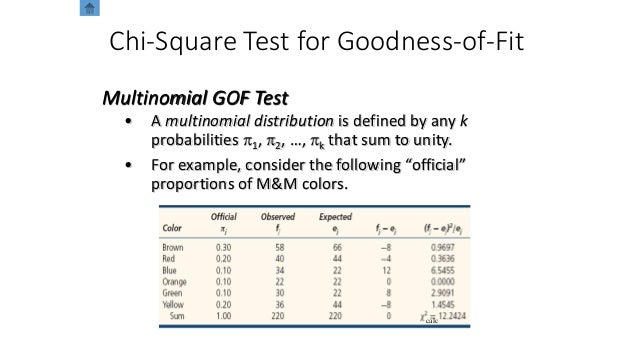 Chi-Square Test for Goodness-of-Fit • A multinomial distribution is defined by any k probabilities p1, p2, …, pk that sum ...