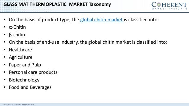 © Coherent market Insights. All Rights Reserved GLASS MAT THERMOPLASTIC MARKET Taxonomy • On the basis of product type, th...