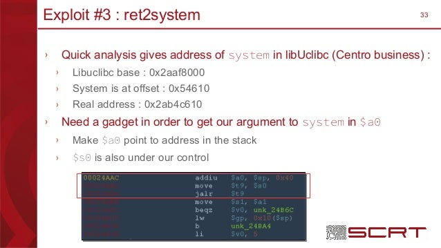 33Exploit #3 : ret2system › Quick analysis gives address of system in libUclibc (Centro business) : › Libuclibc base : 0x2...