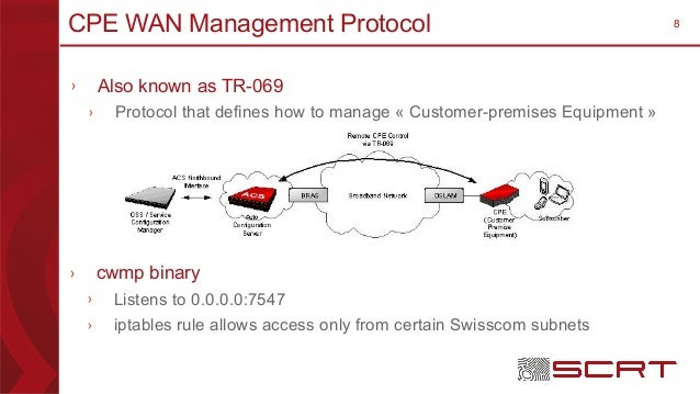 8CPE WAN Management Protocol › Also known as TR-069 › Protocol that defines how to manage « Customer-premises Equipment » ...