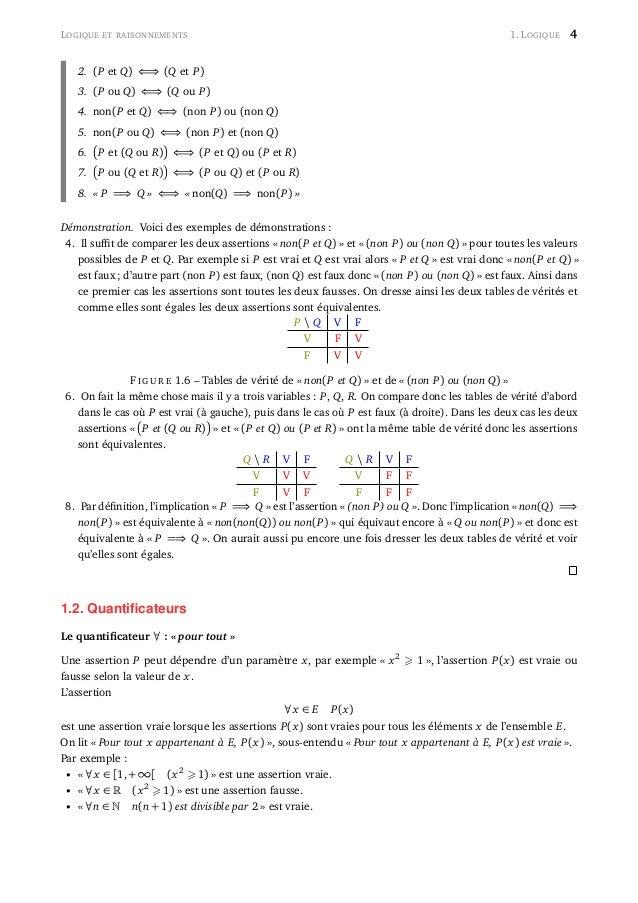 LOGIQUE ET RAISONNEMENTS 1. LOGIQUE 4 2. (P et Q) ⇐⇒ (Q et P) 3. (P ou Q) ⇐⇒ (Q ou P) 4. non(P et Q) ⇐⇒ (non P) ou (non Q)...