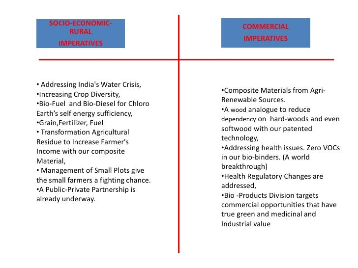 SOCIO-ECONOMIC-RURAL<br />IMPERATIVES<br />COMMERCIAL<br />IMPERATIVES<br /><ul><li> Addressing India's Water Crisis,