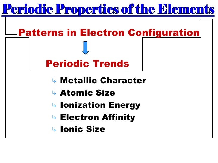 <ul><li>Metallic Character  </li></ul><ul><li>Atomic Size  </li></ul><ul><li>Ionization Energy </li></ul><ul><li>Electron ...
