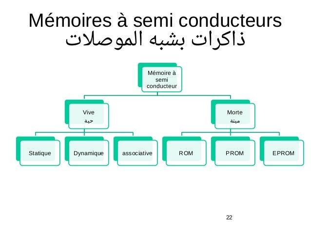 MEMOIRE SEMI CONDUCTEUR EPUB