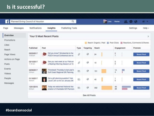 Is it successful? #boardsonsocial