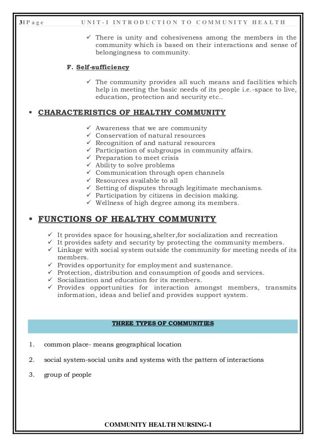 INTRODUCTION TO COMMUNITY HEALTH Slide 3