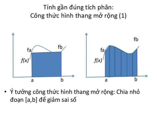 Tính gần đúng tích phân: Công thức hình thang mở rộng (1)  fb fa  fb  f(x)  fa f(x)  a  b  a  b  • Ý tưởng công thức hình ...