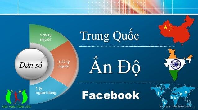 Trung Quốc  Ấn Độ  Facebook  1,35 tỷ  người  Dân số  1,27 tỷ  người  1 tỷ  người dùng  www.phamdinhtuan.com