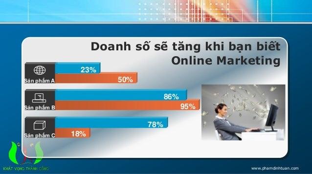 Sản phẩm A  Sản phẩm B  Sản phẩm C  23%  50%  86%  95%  78%  18%  Doanh số sẽ tăng khi bạn biết  Online Marketing  www.pha...