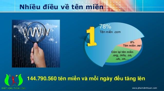 Nhiều điều về tên miền  78%  Tên miền .com  8%  Tên miền .net  Còn lại tên miền  .org, .info, .co,  .uk, .vn,…  144.790.56...