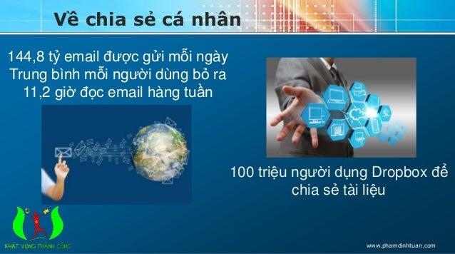 Về chia sẻ cá nhân  100 triệu người dụng Dropbox để  chia sẻ tài liệu  144,8 tỷ email được gửi mỗi ngày  Trung bình mỗi ng...