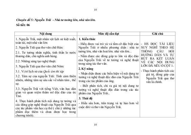 10Chuyên đề 5: Nguyễn Trãi - Nhà tư tưởng lớn, nhà văn lớn.Số tiết: 06                  Nội dung                          ...