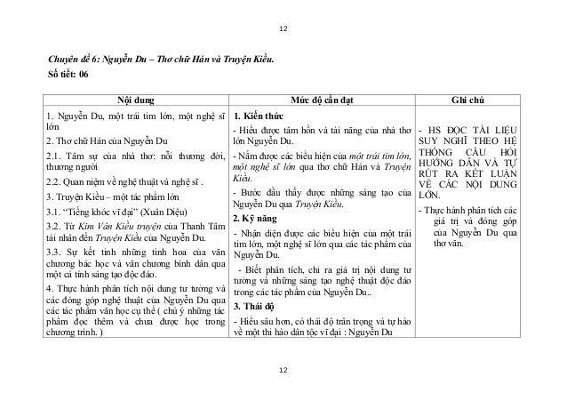 12Chuyên đề 6: Nguyễn Du – Thơ chữ Hán và Truyện Kiều.Số tiết: 06                 Nội dung                                ...