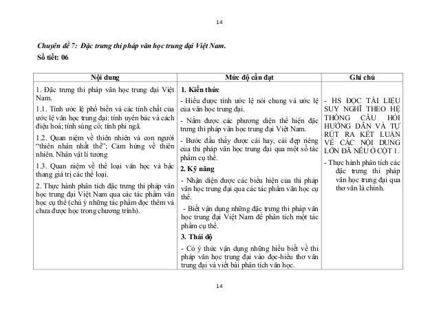 14Chuyên đề 7: Đặc trưng thi pháp văn học trung đại Việt Nam.Số tiết: 06                 Nội dung                         ...