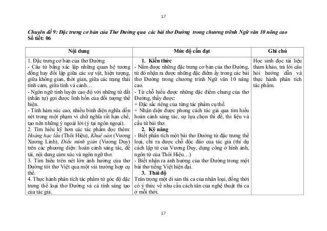 17Chuyên đề 9: Đặc trưng cơ bản của Thơ Đường qua các bài thơ Đường trong chương trỡnh Ngữ văn 10 nõng caoSố tiết: 06     ...