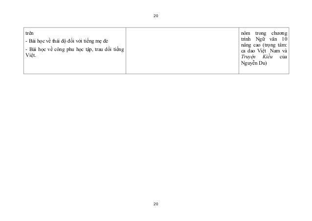 20trên                                                 nôm trong chương- Bài học về thái độ đối với tiếng mẹ đẻ           ...