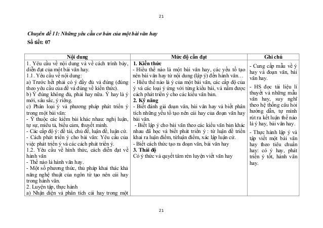21Chuyên đề 11: Những yêu cầu cơ bản của một bài văn haySố tiết: 07                    Nội dung                           ...