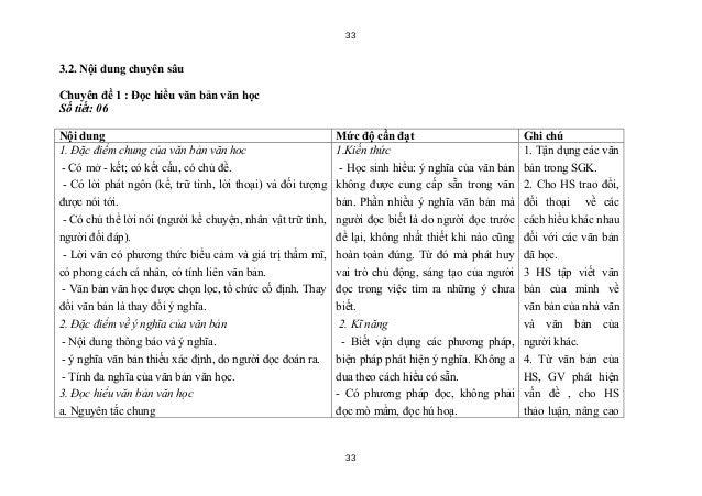 333.2. Nội dung chuyên sâuChuyên đề 1 : Đọc hiểu văn bản văn họcSố tiết: 06Nội dung                                       ...