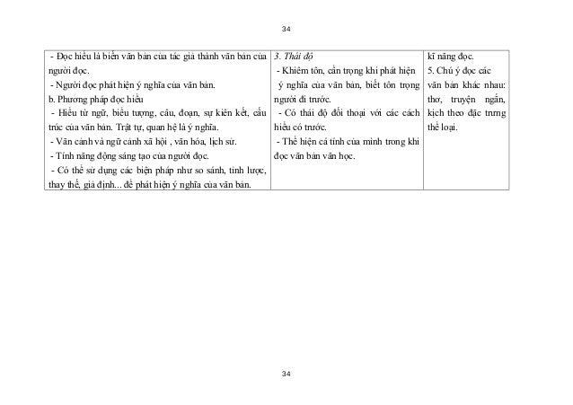 34 - Đọc hiểu là biến văn bản của tác giả thành văn bản của   3. Thái độ                               kĩ năng đọc.người đ...