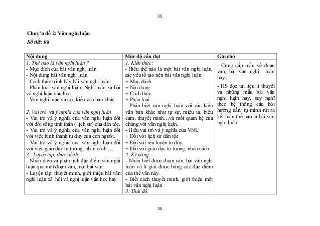 35Chuyªn đề 2: Văn nghị luậnSố tiết: 08Nội dung                                         Mức độ cần đạt                    ...