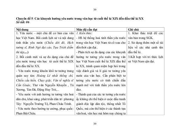 39Chuyên đề 5: Các khuynh hướng yêu nước trong văn học từ cuối thế kỉ XIX đến đầu thế kỉ XXSố tiết: 06Nội dung            ...