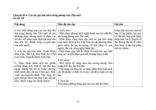 41Chuyên đề 6: Các tác giả tiêu biểu trong phong trào Thơ mớiSố tiết: 08 Nội dung                                 Mức độ c...