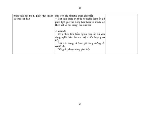 46phân tích hội thoại, phân tích mạch dựa trên các phương châm giao tiếplạc của văn bản                     + Biết vận dụn...