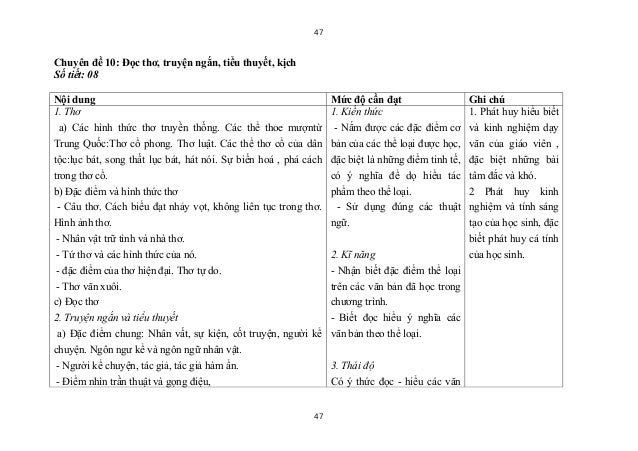 47Chuyên đề 10: Đọc thơ, truyện ngắn, tiểu thuyết, kịchSố tiết: 08Nội dung                                                ...