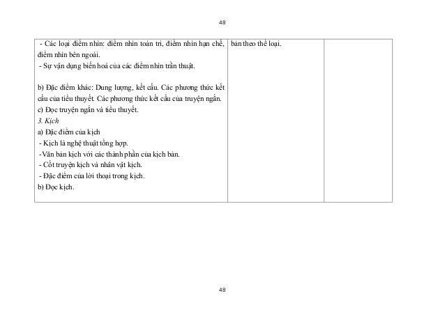 48 - Các loại điểm nhìn: điểm nhìn toàn tri, điểm nhìn hạn chế, bản theo thể loại.điểm nhìn bên ngoài. - Sự vận dụng biến ...