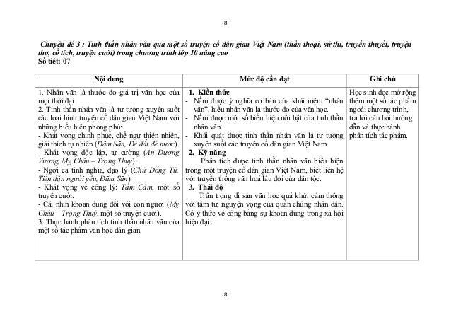 8 Chuyên đề 3 : Tinh thần nhân văn qua một số truyện cổ dân gian Việt Nam (thần thoại, sử thi, truyền thuyết, truyệnthơ, c...