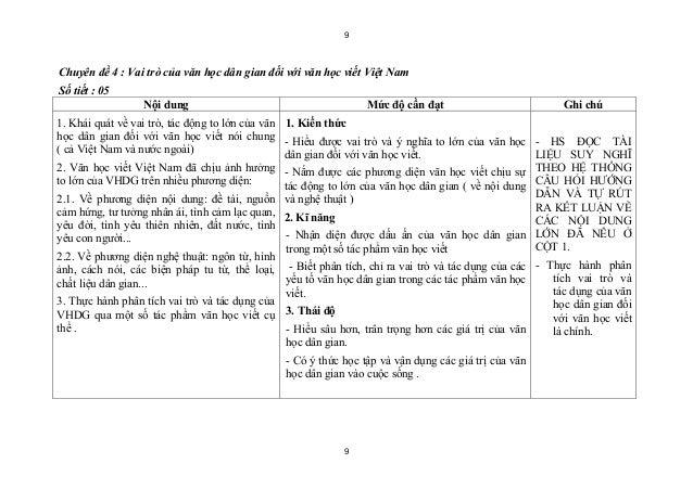 9Chuyên đề 4 : Vai trò của văn học dân gian đối với văn học viết Việt NamSố tiết : 05                  Nội dung           ...