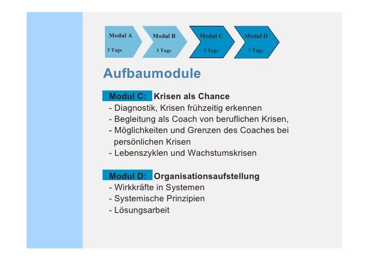 Dauer der Ausbildung            Zertifikat  •   Grundausbildung     die 6 Workshops mit 14,5 Tagen inklusive Auswahlsemina...