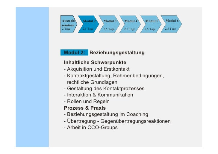 Auswahl   Modul 2    Modul 3    Modul 4    Modul 5    Modul 6 seminar 2 Tage    2,5 Tage   2,5 Tage   2,5 Tage   2,5 Tage ...