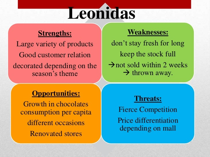 godiva strengths and weaknesses The company has a series of strengths that give it a unique set of opportunities,  yet godiva chocolatier also has weaknesses in brand and marketing mix that.