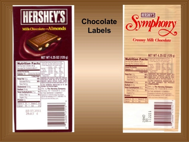 Chocolate a functional food