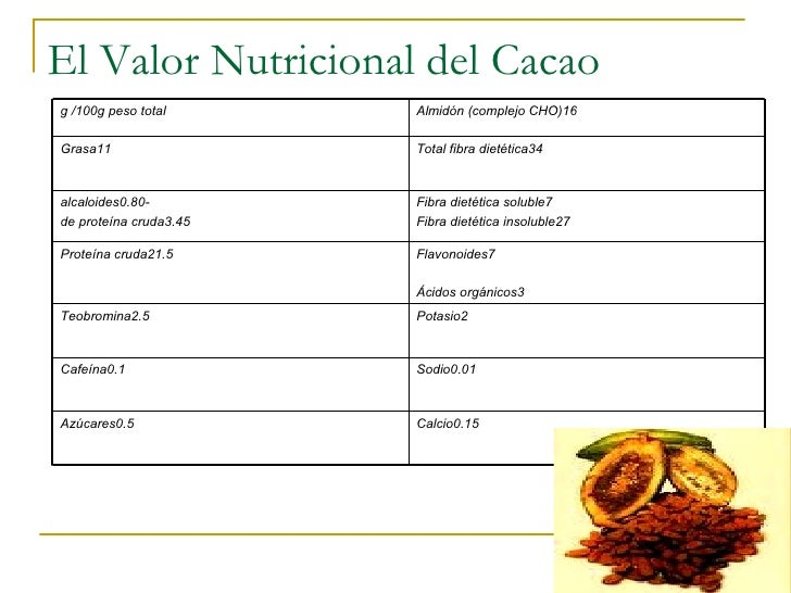 Chocolate 1 - Valor nutricional gambas ...