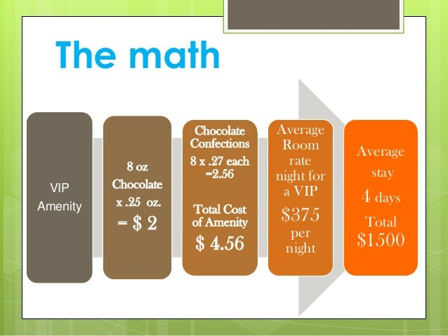The math VIP Amenity 8 oz Chocolate x .25 oz. = $ 2 Chocolate Confections 8 x .27 each =2.56 Total Cost of Amenity $ 4.56 ...