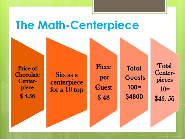The Math-Centerpiece Price of Chocolate Center- piece $ 4.56 Sits as a centerpiece for a 10 top Piece per Guest $ 48 Total...