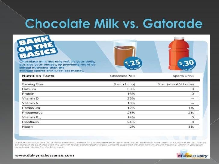 Chocolate Milk Vs Sports Drinks