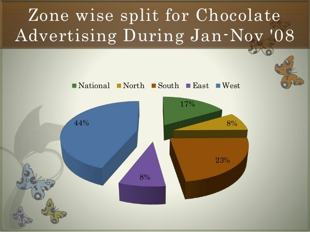 marketing mix of godiva chocolates No matter what positioning strategy you choose, your marketing efforts  different  brands of chocolate as an illustration of brand positioning.