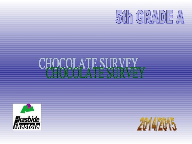 chocolate survey 1,915 voters participated in this survey 1 do you live near a chocolate factory within a couple of hours drive from the location yes 19% 368 votes no 73.