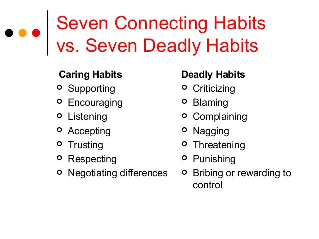 Caring Habits Supporting Encouraging Listening Accepting Trusting Respecting Negotiating differencesDeadly Habits ...
