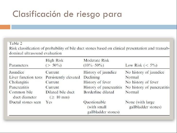 Clasificación de riesgo para